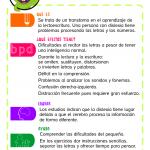 DISLEXIA - TRASTORNOS LECTOESCRITURA EN NIÑOS