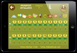 Progresos detallados en los juegos para aprender a leer