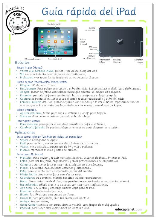 Guía rápida de iPad