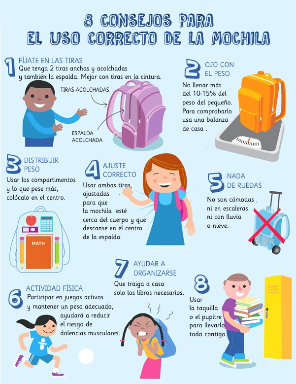 Consejos para elegir una mochila y cómo llevarla