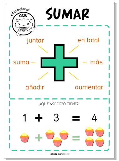 poster suma1: recursos educativos infantil