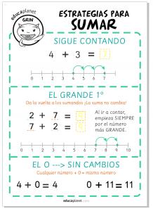 Poster suma gratis educaplanet apps for Aprender a cocinar desde cero pdf