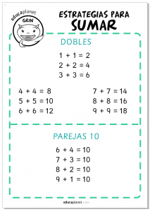 Poster Suma 3: recursos matemáticas infantil
