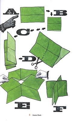 Instrucciones para crear un minilibro