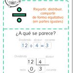 Divisiones matemáticas Primaria - Estrategias