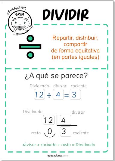 Divisiones Ejercicios Matematicas Primaria Poster Estrategias