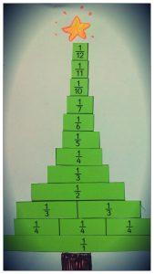 fracciones Navidad matemáticas educaplanet abeto