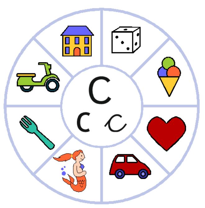 Rueda abecedario letra C  Educaplanet